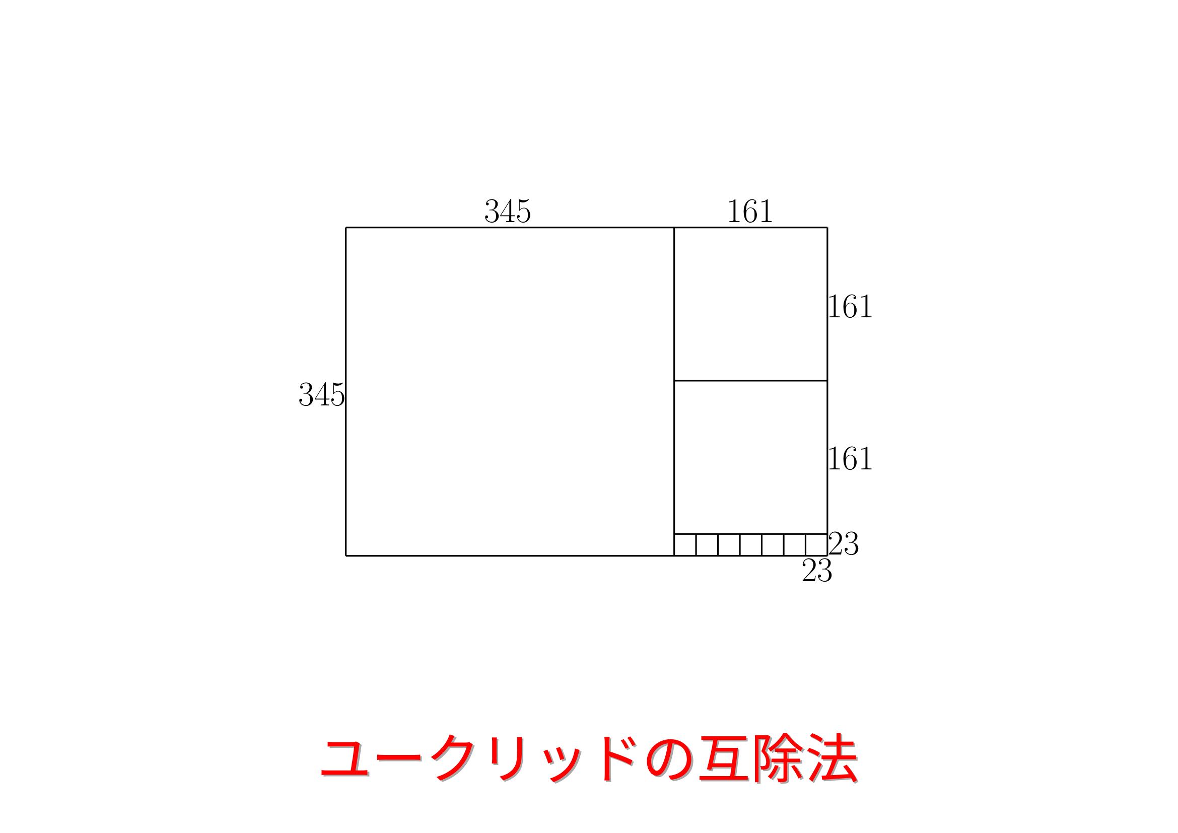 不定 方程式 一次