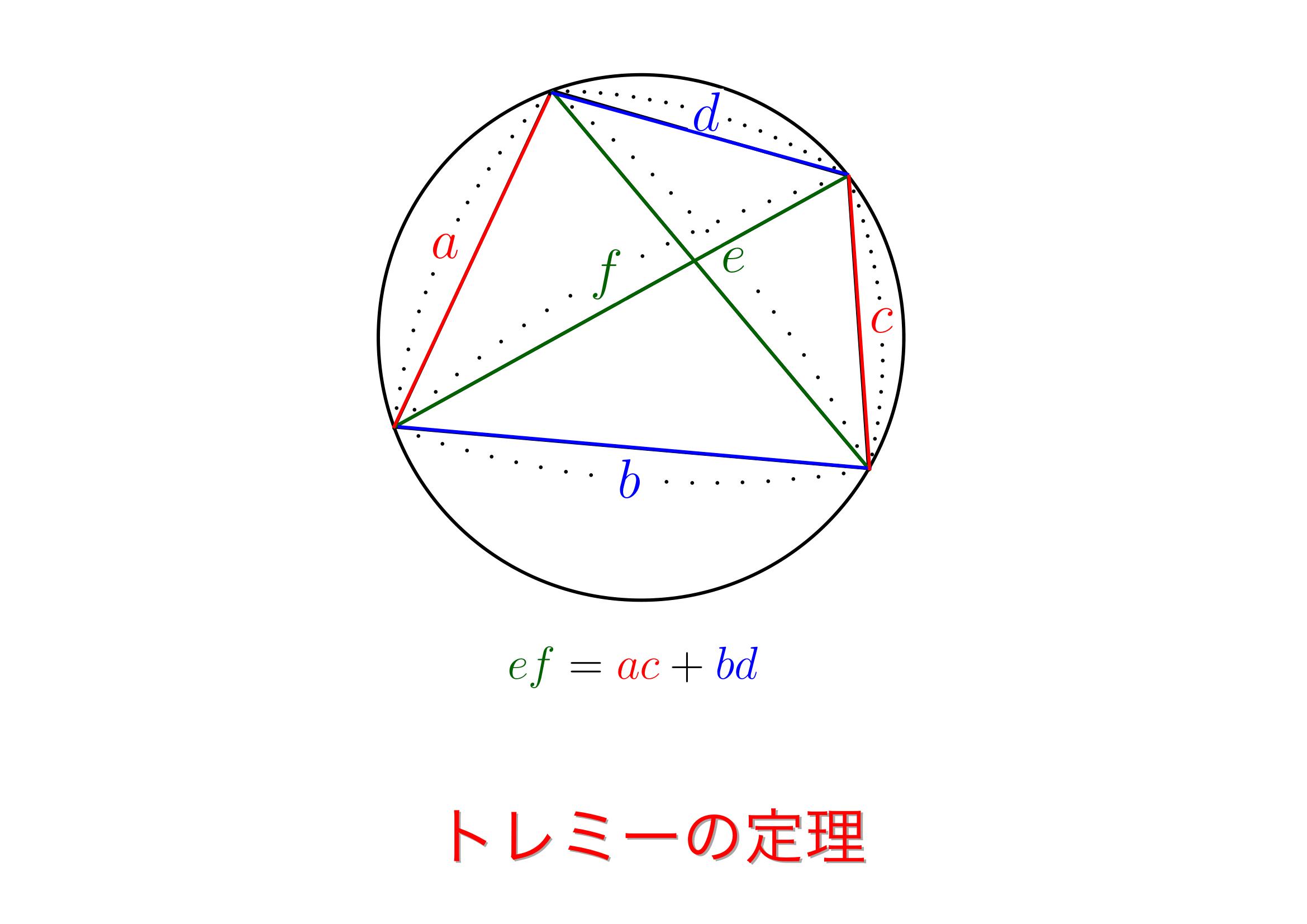 トレミーの定理 | おいしい数学