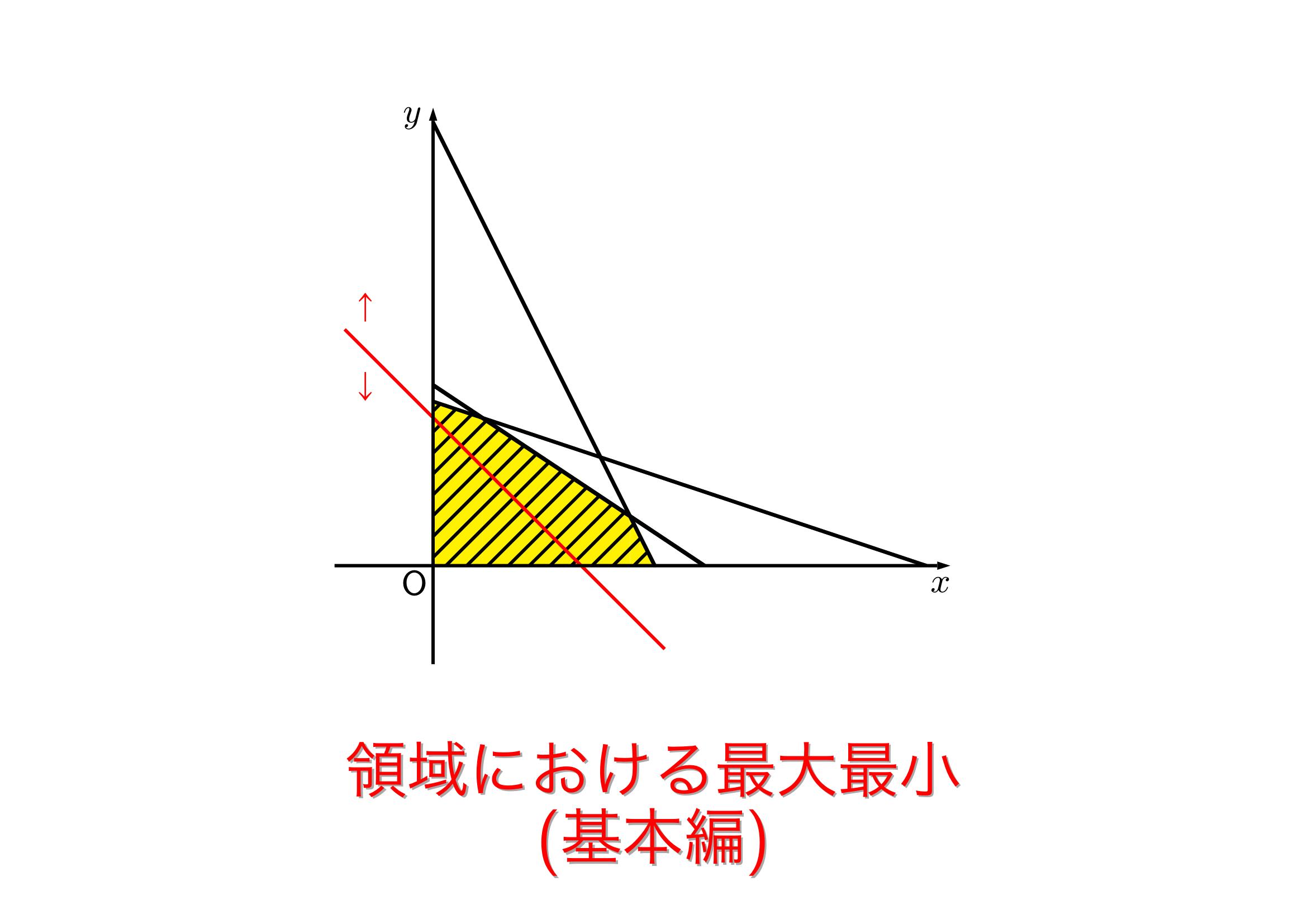 領域における最大最小(基本編) | おいしい数学