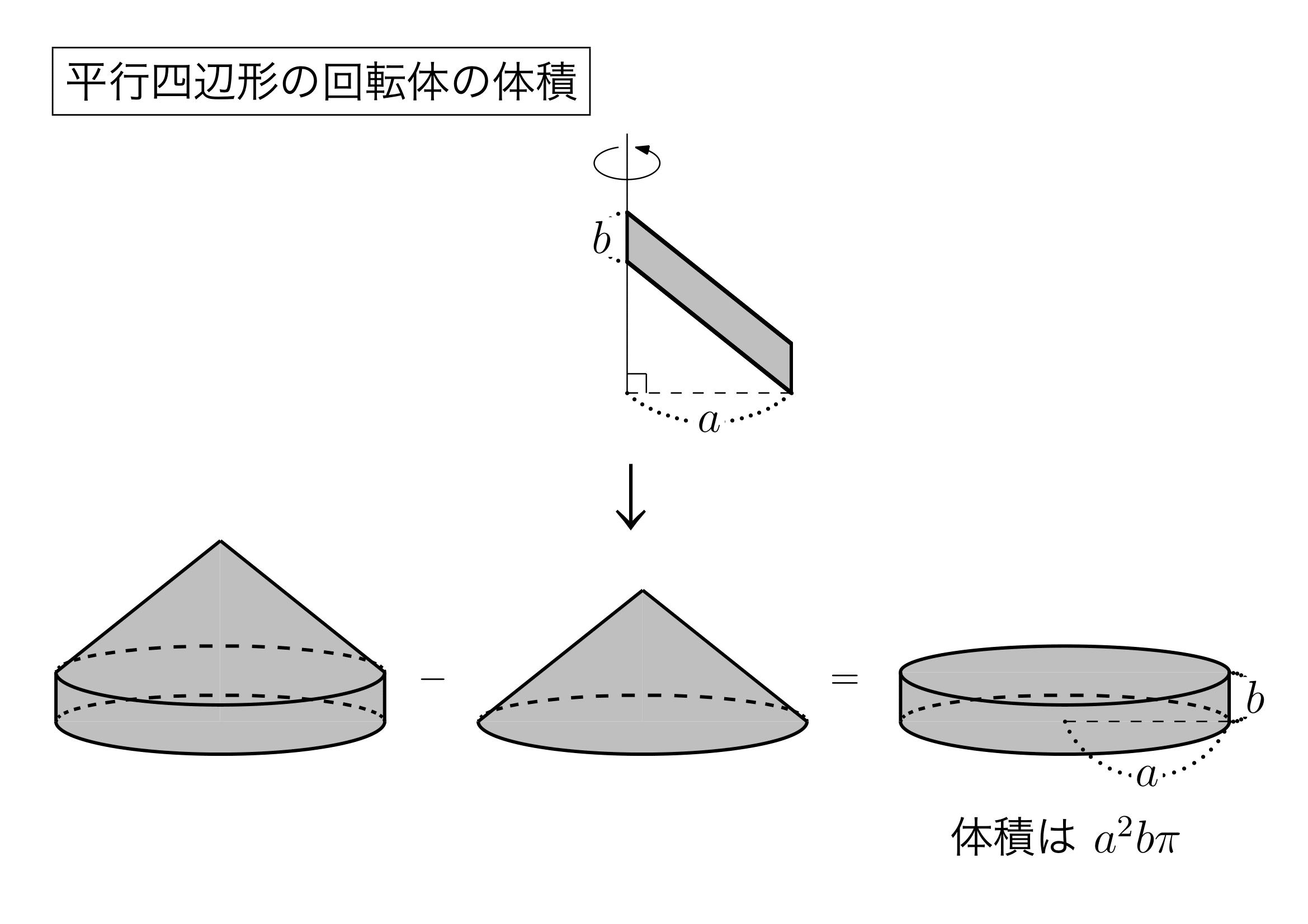 円錐 の 側 面積 の 求め 方