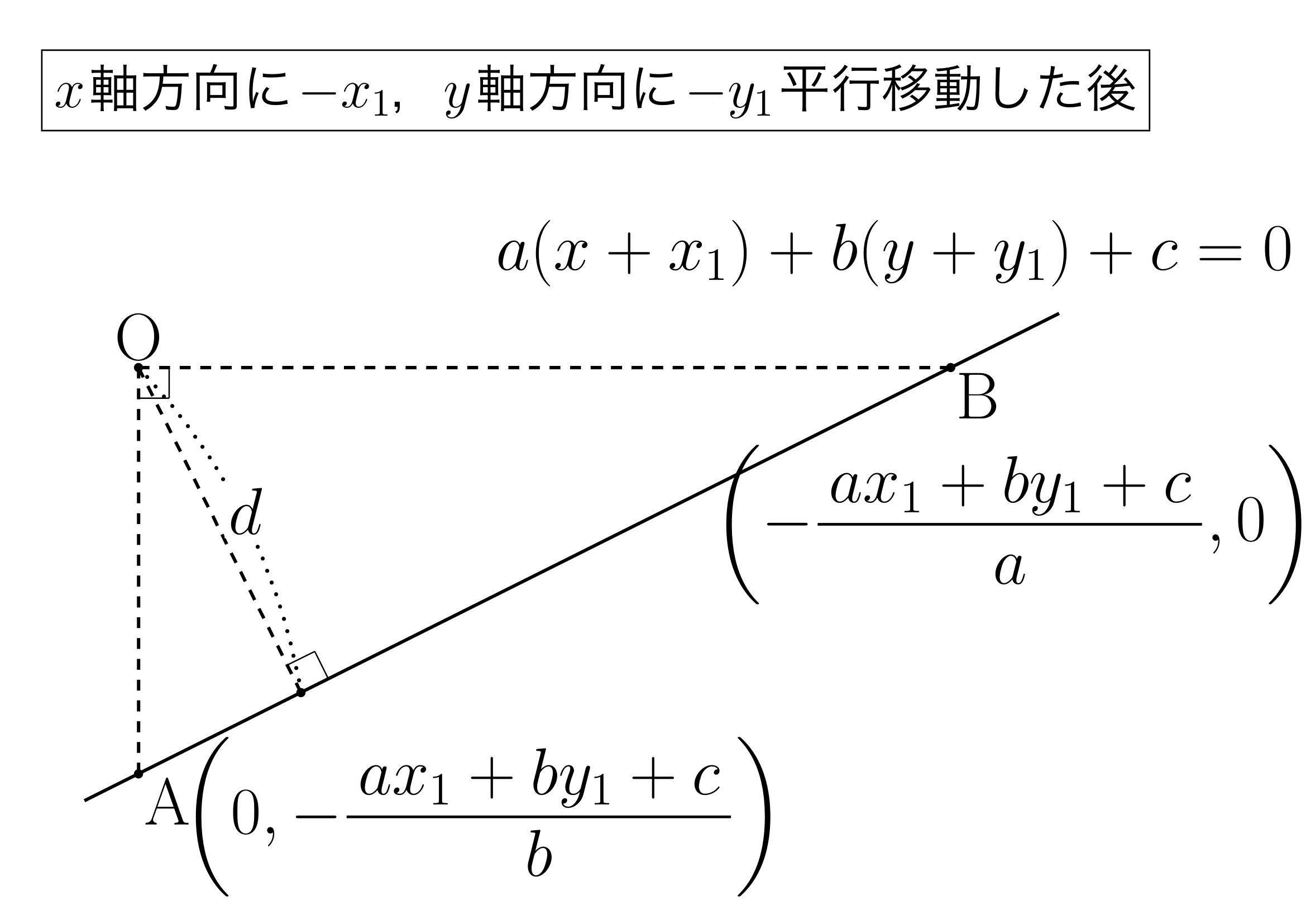 点と直線の距離とその証明   おいしい数学